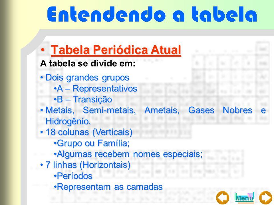 Entendendo a tabela Tabela Periódica Atual A tabela se divide em:
