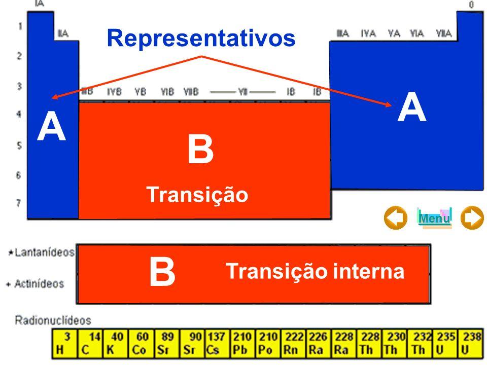 Representativos A A B Transição Menu B Transição interna