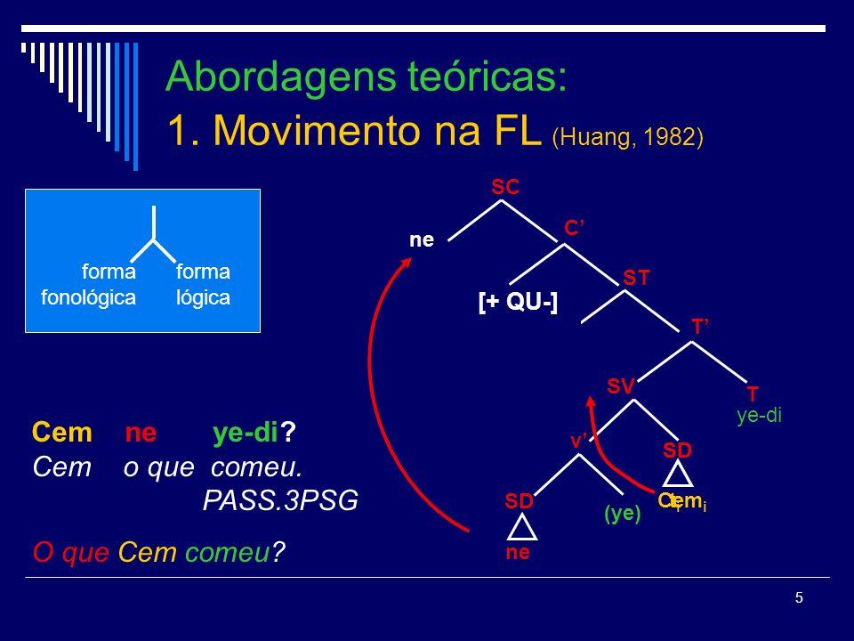 Abordagens teóricas: 1. Movimento na FL (Huang, 1982)