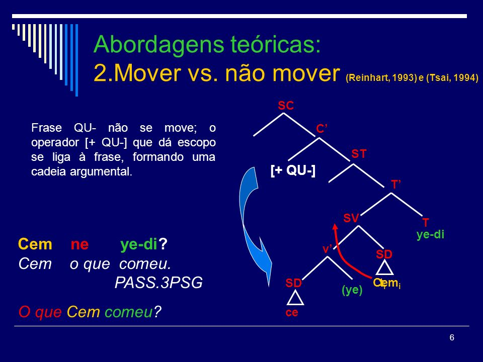 Abordagens teóricas: 2. Mover vs