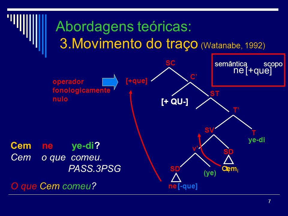 Abordagens teóricas: 3.Movimento do traço (Watanabe, 1992)
