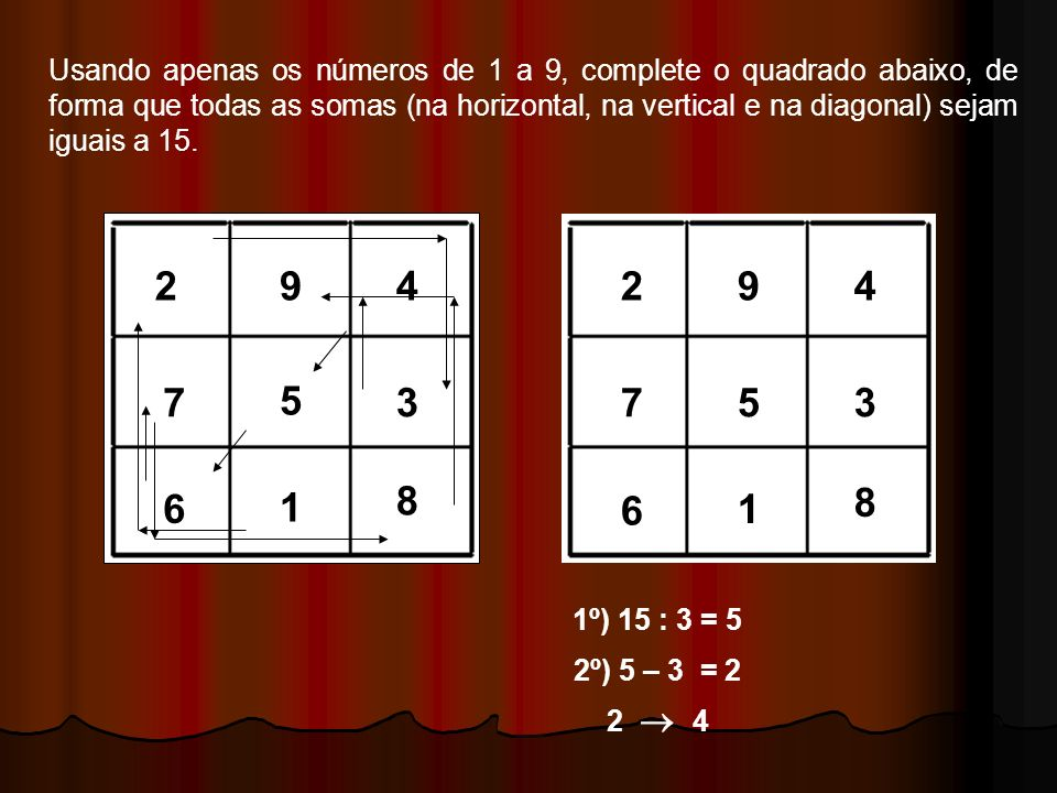 Usando apenas os números de 1 a 9, complete o quadrado abaixo, de forma que todas as somas (na horizontal, na vertical e na diagonal) sejam iguais a 15.