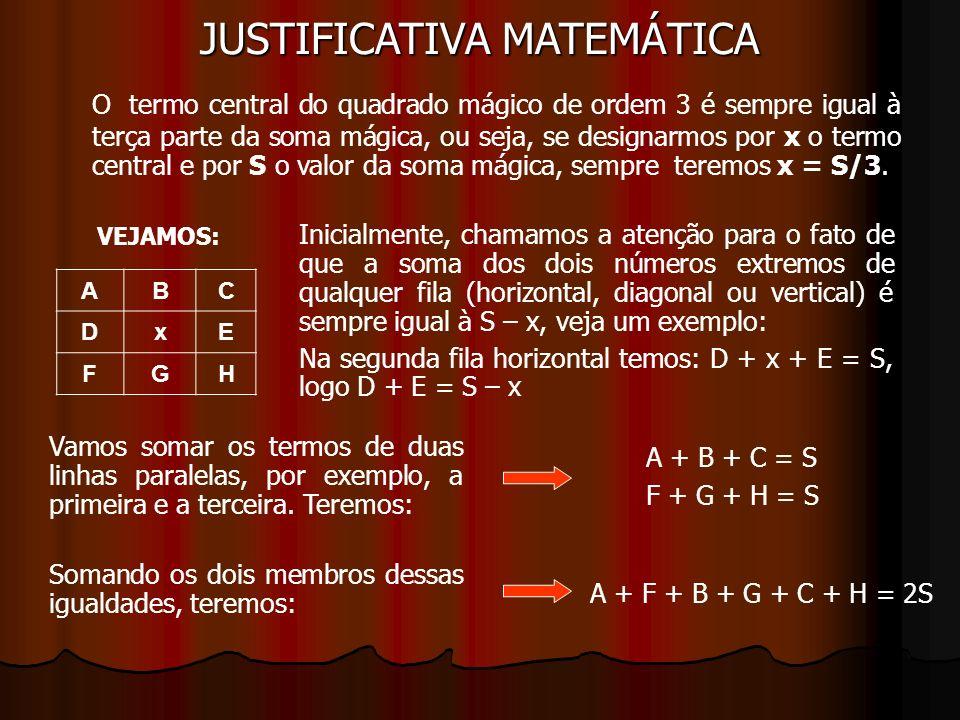 JUSTIFICATIVA MATEMÁTICA