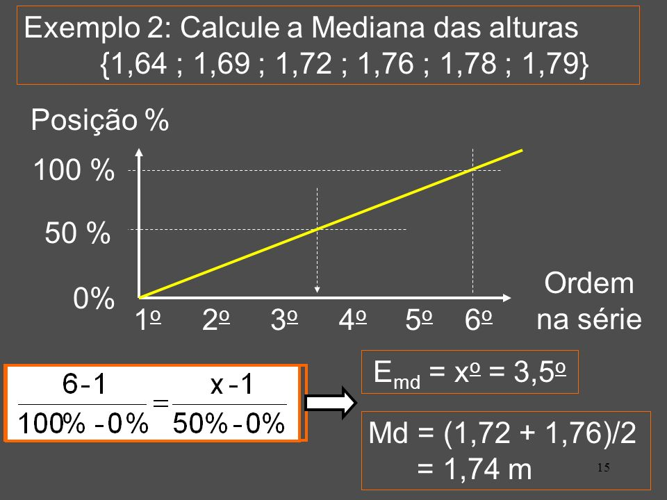 Exemplo 2: Calcule a Mediana das alturas {1,64 ; 1,69 ; 1,72 ; 1,76 ; 1,78 ; 1,79}
