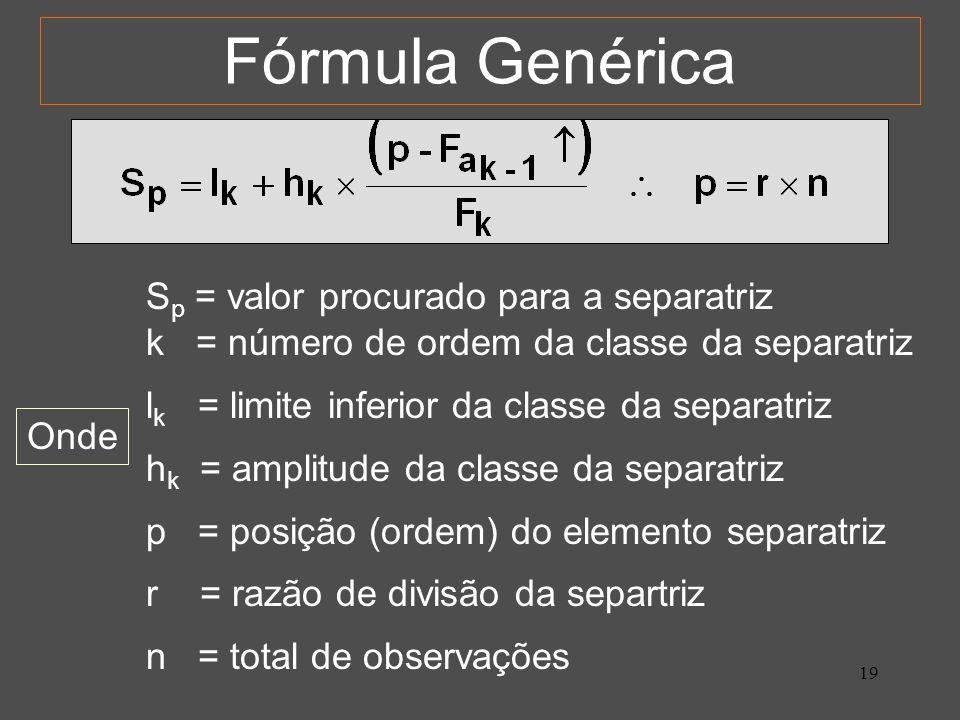 Fórmula Genérica Sp = valor procurado para a separatriz