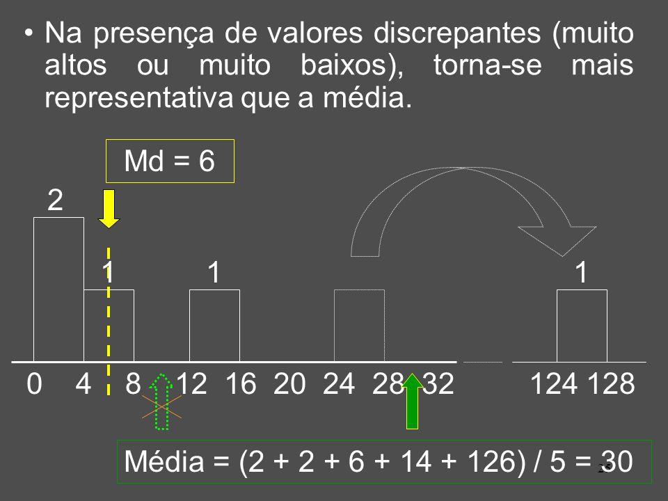 Na presença de valores discrepantes (muito altos ou muito baixos), torna-se mais representativa que a média.