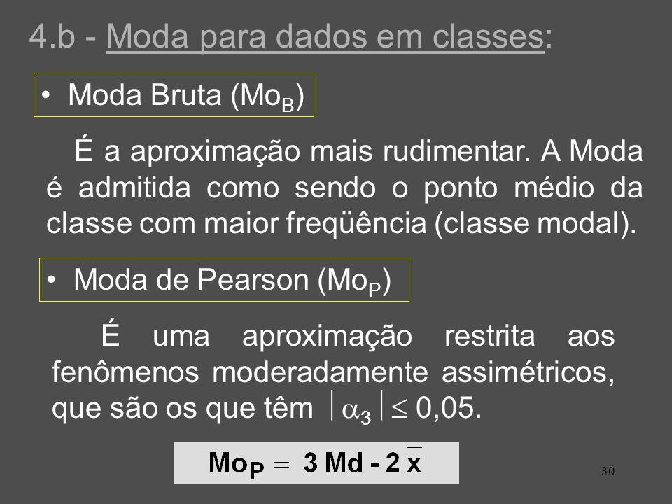 4.b - Moda para dados em classes: