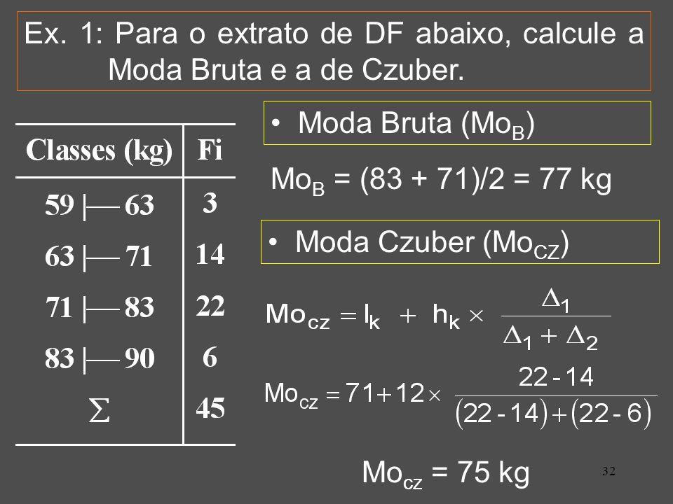 Ex. 1: Para o extrato de DF abaixo, calcule a Moda Bruta e a de Czuber.