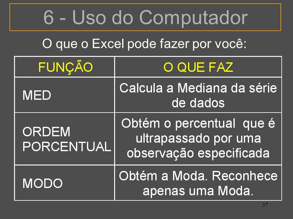 6 - Uso do Computador O que o Excel pode fazer por você: