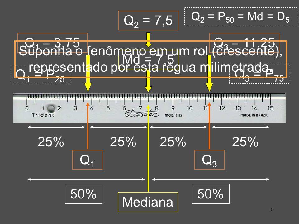 Q2 = P50 = Md = D5 Q2 = 7,5. Q1 = 3,75. Q3 = 11,25. Suponha o fenômeno em um rol (crescente), representado por esta régua milimetrada.