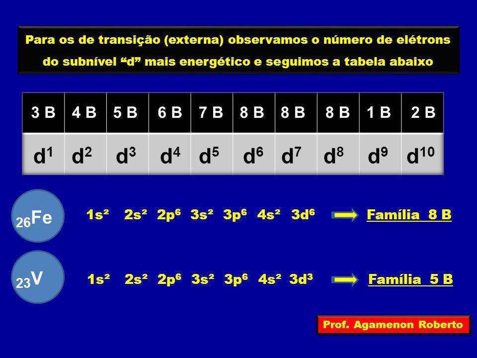 d1 d2 d3 d4 d5 d6 d7 d8 d9 d10 Fe V 3 B 4 B 5 B 6 B 7 B 8 B 8 B 8 B