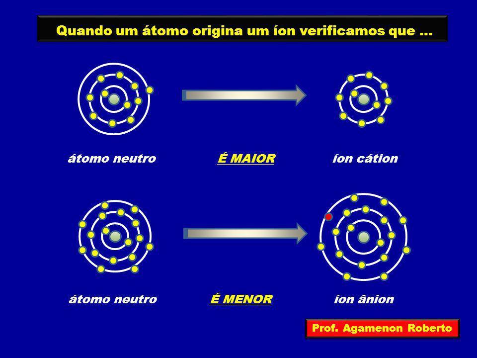 Quando um átomo origina um íon verificamos que ...