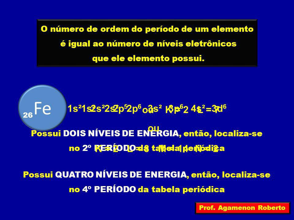 Fe F 1s² 1s² 2s² 2s² 2p5 2p6 ou 3s² K = 2 3p6 4s² L = 7 3d6 ou K = 2
