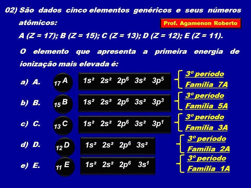 A 1s² 2s² 2p6 3s² 3p5 B 1s² 2s² 2p6 3s² 3p3 C 1s² 2s² 2p6 3s² 3p1 D