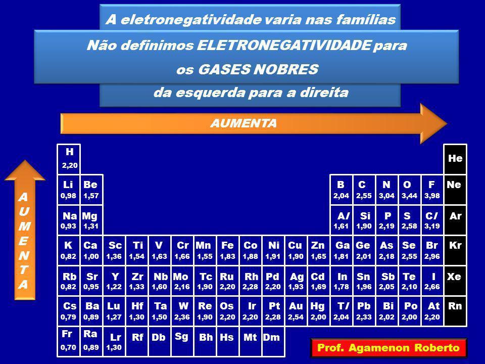 A eletronegatividade varia nas famílias de baixo para cima