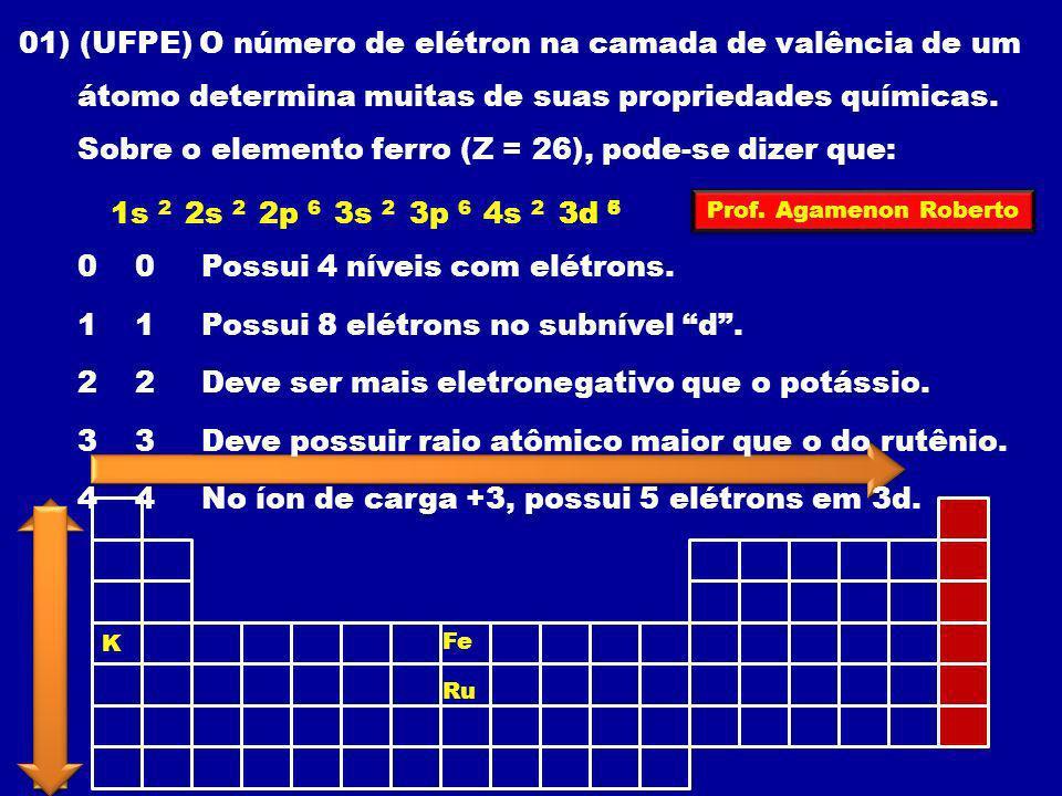 01) (UFPE) O número de elétron na camada de valência de um