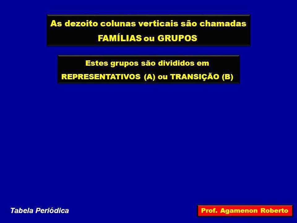 As dezoito colunas verticais são chamadas FAMÍLIAS ou GRUPOS