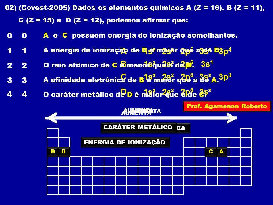 A 1s² 2s² 2p6 3s² 3p4 B 1s² 2s² 2p6 3s1 C 1s² 2s² 2p6 3s² 3p3 D 1s²