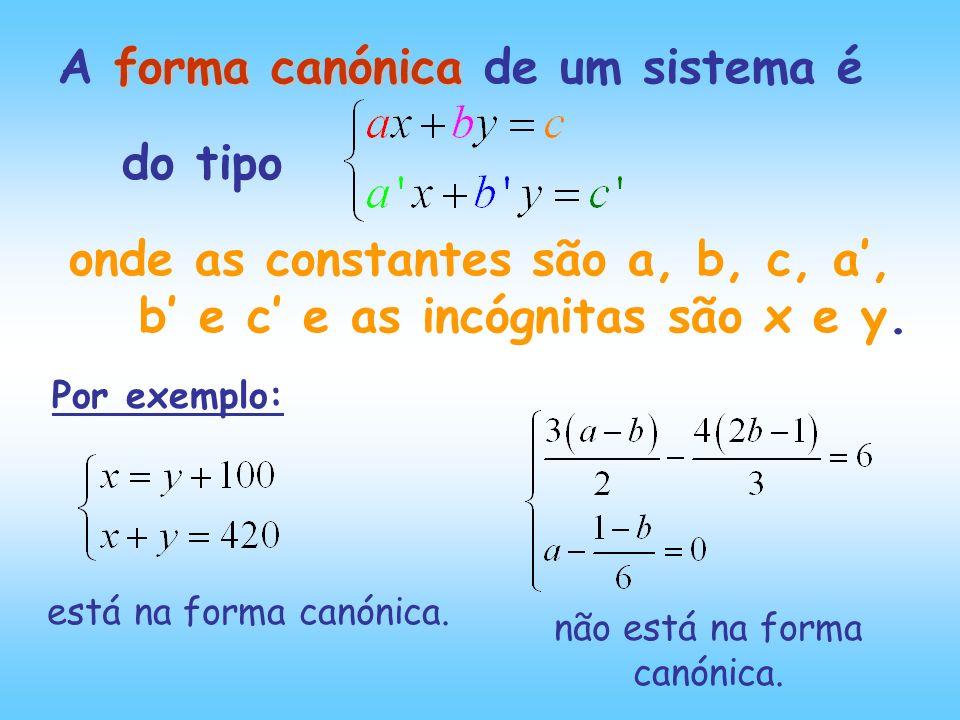 onde as constantes são a, b, c, a', b' e c' e as incógnitas são x e y.