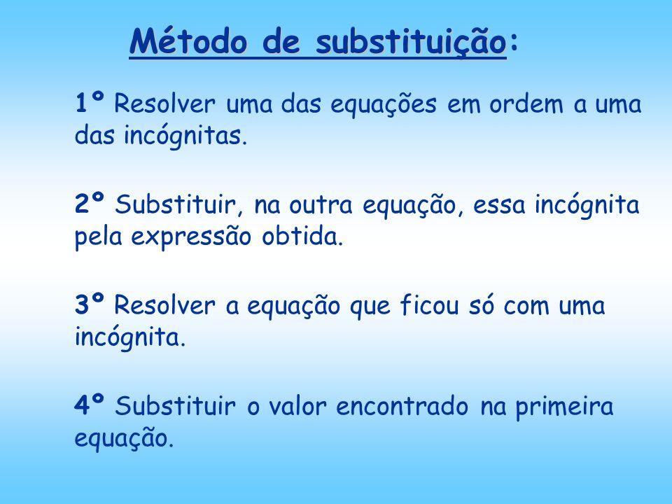 Método de substituição: