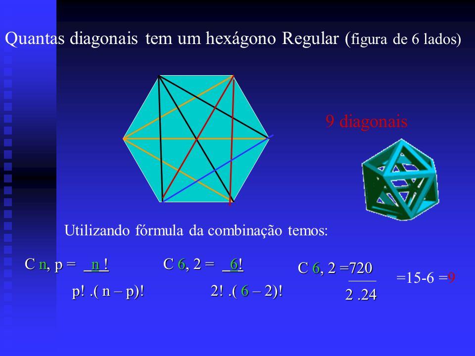 Quantas diagonais tem um hexágono Regular (figura de 6 lados)