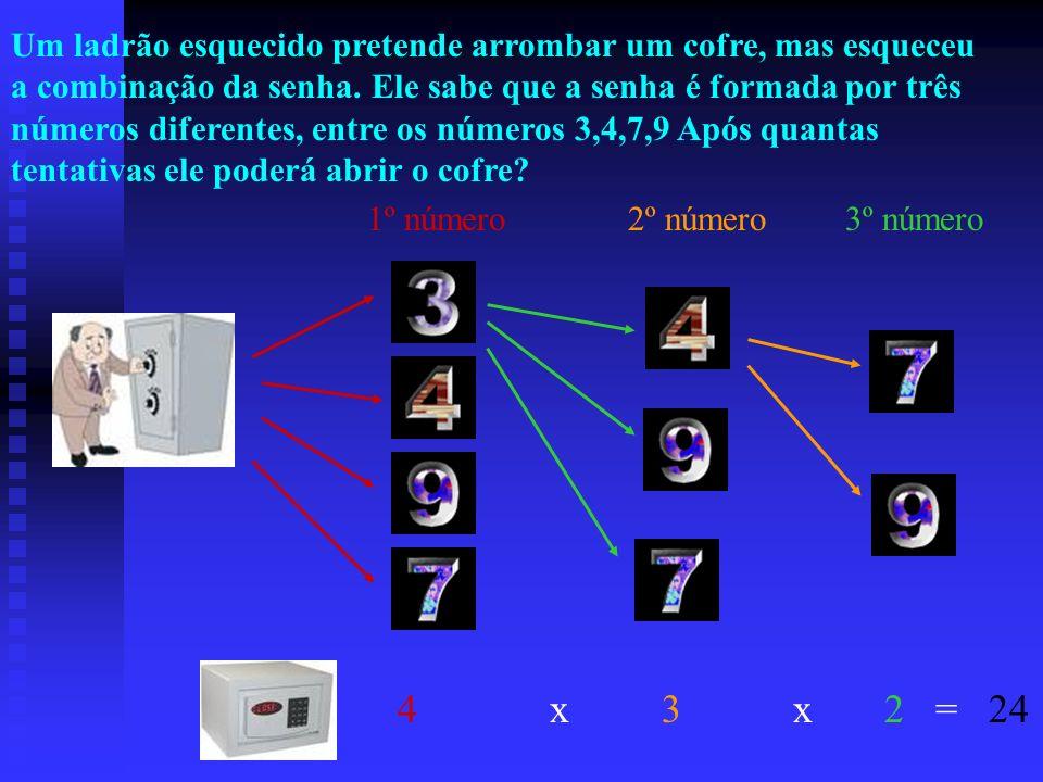Um ladrão esquecido pretende arrombar um cofre, mas esqueceu a combinação da senha. Ele sabe que a senha é formada por três números diferentes, entre os números 3,4,7,9 Após quantas tentativas ele poderá abrir o cofre