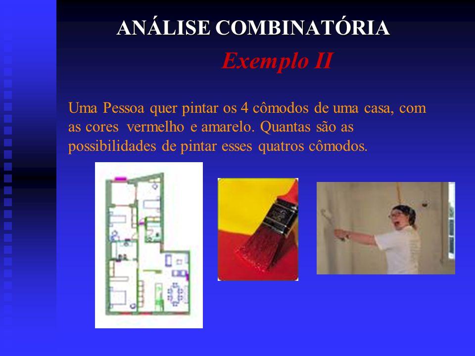 Exemplo II ANÁLISE COMBINATÓRIA