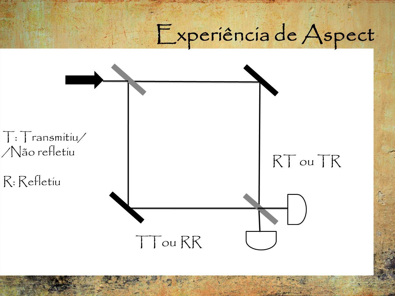 Experiência de Aspect RT ou TR TTou RR T: Transmitiu/ /Não refletiu
