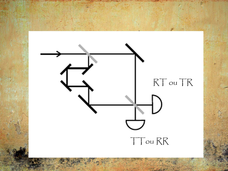 RT ou TR TTou RR