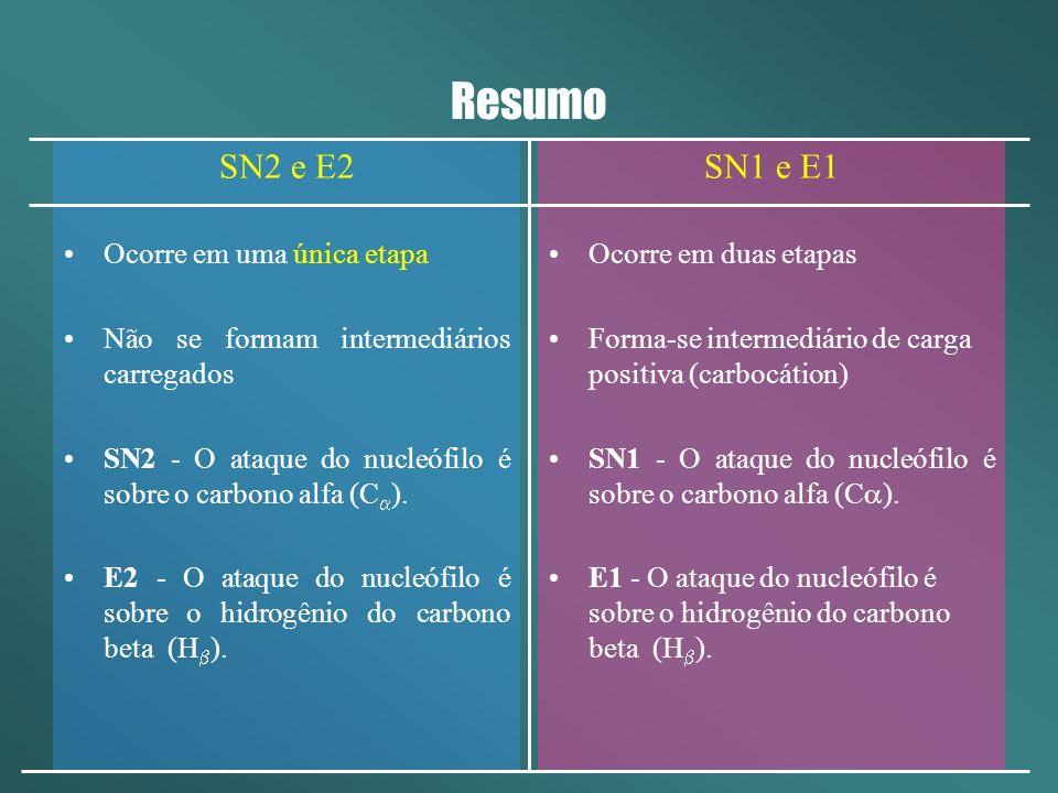 Resumo SN2 e E2 SN1 e E1 Ocorre em uma única etapa