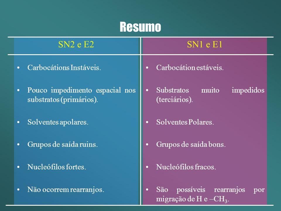 Resumo SN2 e E2 SN1 e E1 Carbocátions Instáveis.