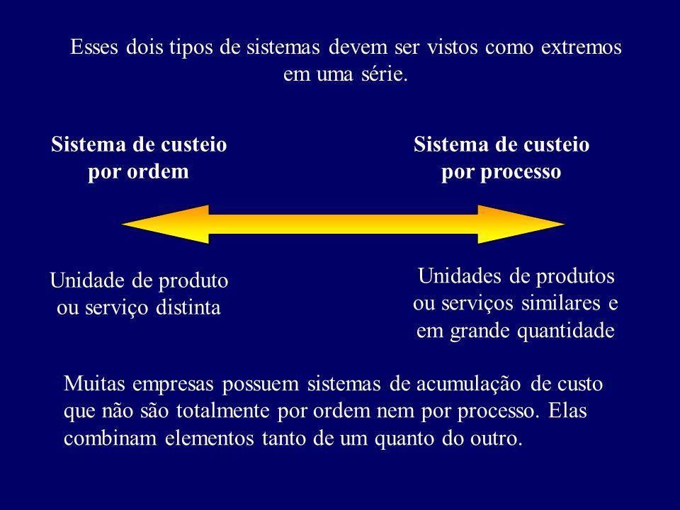 Sistema de custeio por ordem Sistema de custeio por processo