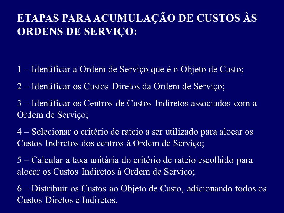 ETAPAS PARA ACUMULAÇÃO DE CUSTOS ÀS ORDENS DE SERVIÇO: