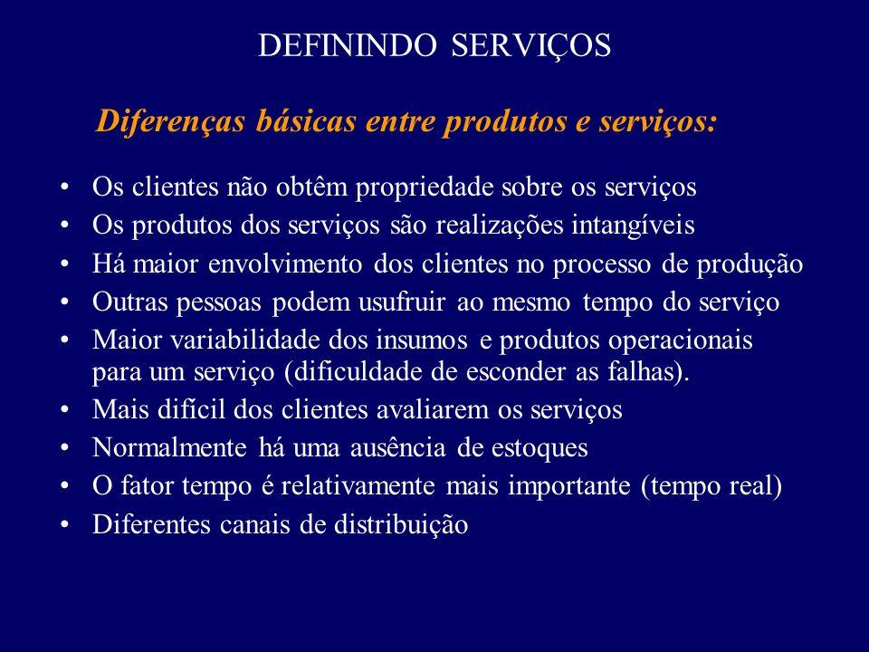 Diferenças básicas entre produtos e serviços: