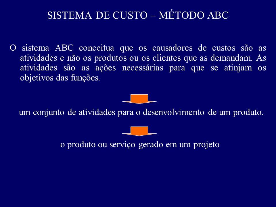 SISTEMA DE CUSTO – MÉTODO ABC