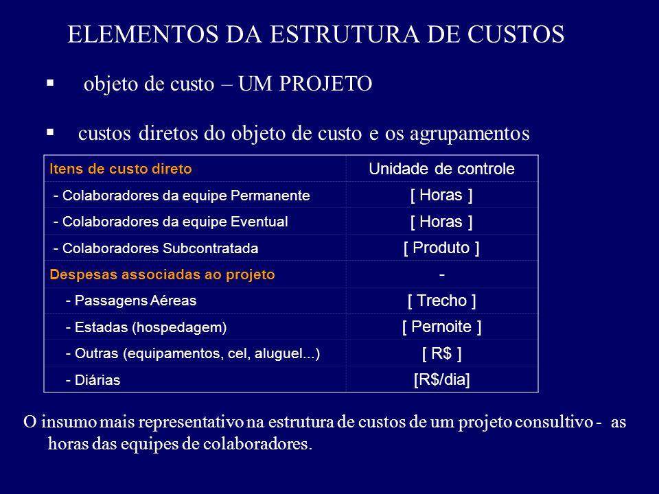 ELEMENTOS DA ESTRUTURA DE CUSTOS