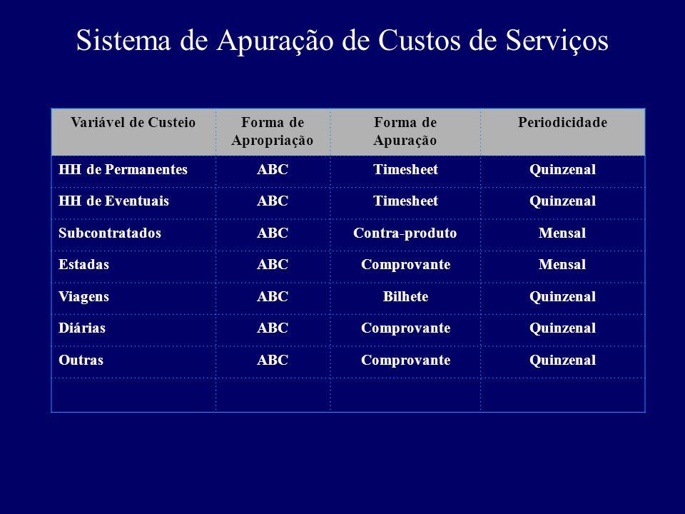 Sistema de Apuração de Custos de Serviços