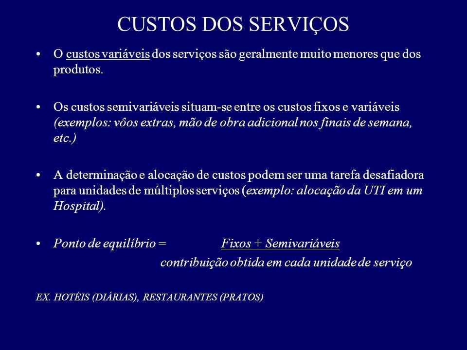 CUSTOS DOS SERVIÇOS O custos variáveis dos serviços são geralmente muito menores que dos produtos.