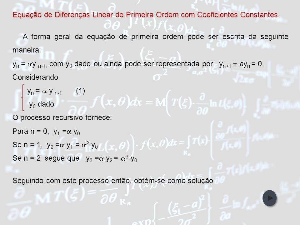 Equação de Diferenças Linear de Primeira Ordem com Coeficientes Constantes.