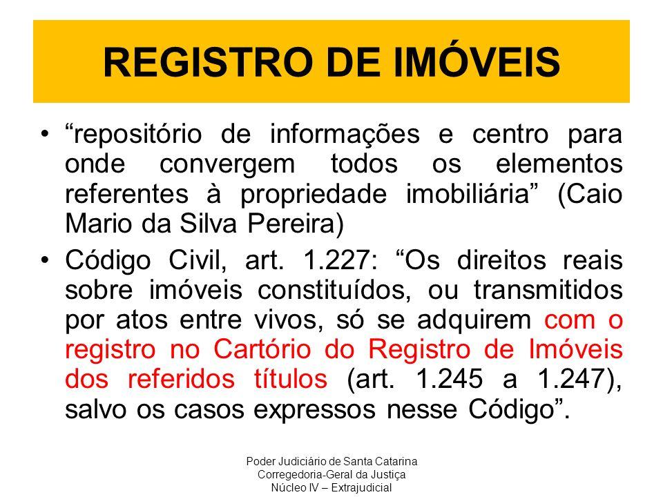 REGISTRO DE IMÓVEIS