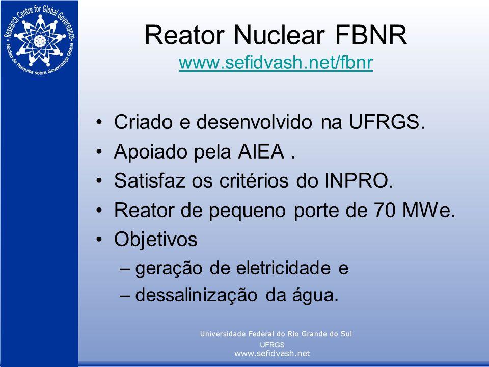 Reator Nuclear FBNR www.sefidvash.net/fbnr