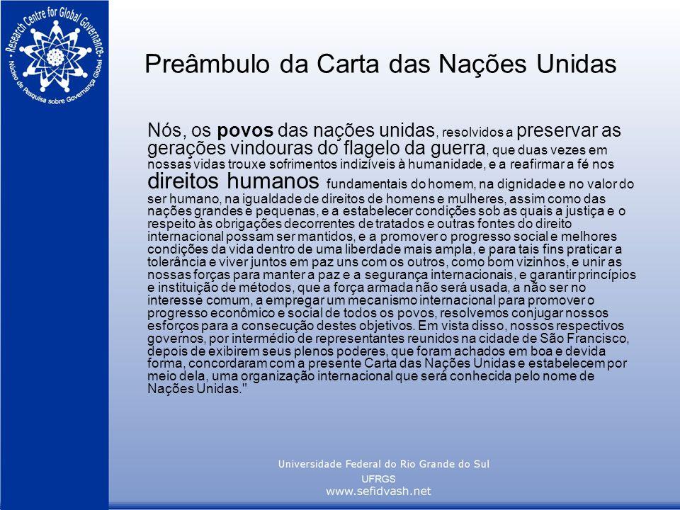 Preâmbulo da Carta das Nações Unidas