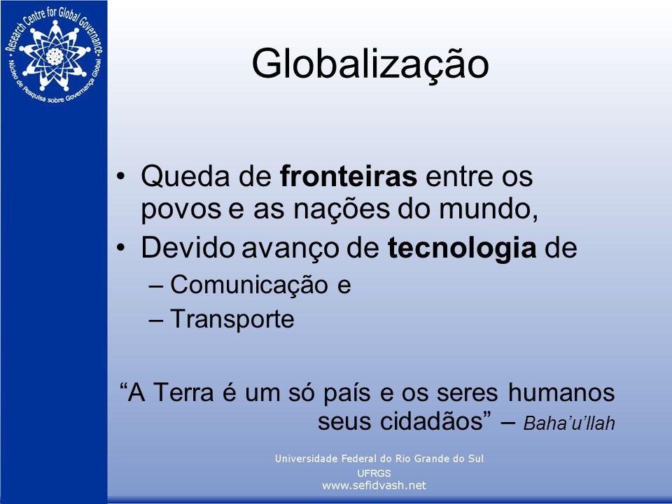 Globalização Queda de fronteiras entre os povos e as nações do mundo,