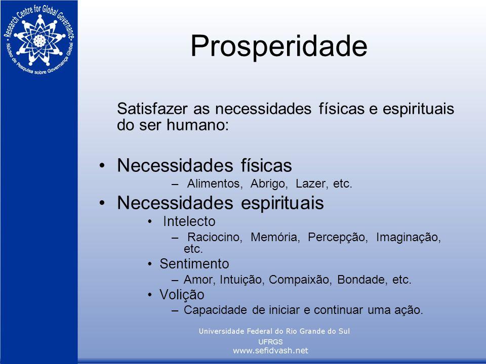 Prosperidade Satisfazer as necessidades físicas e espirituais do ser humano: Necessidades físicas.