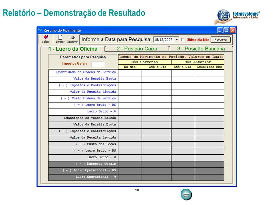 Relatório – Demonstração de Resultado