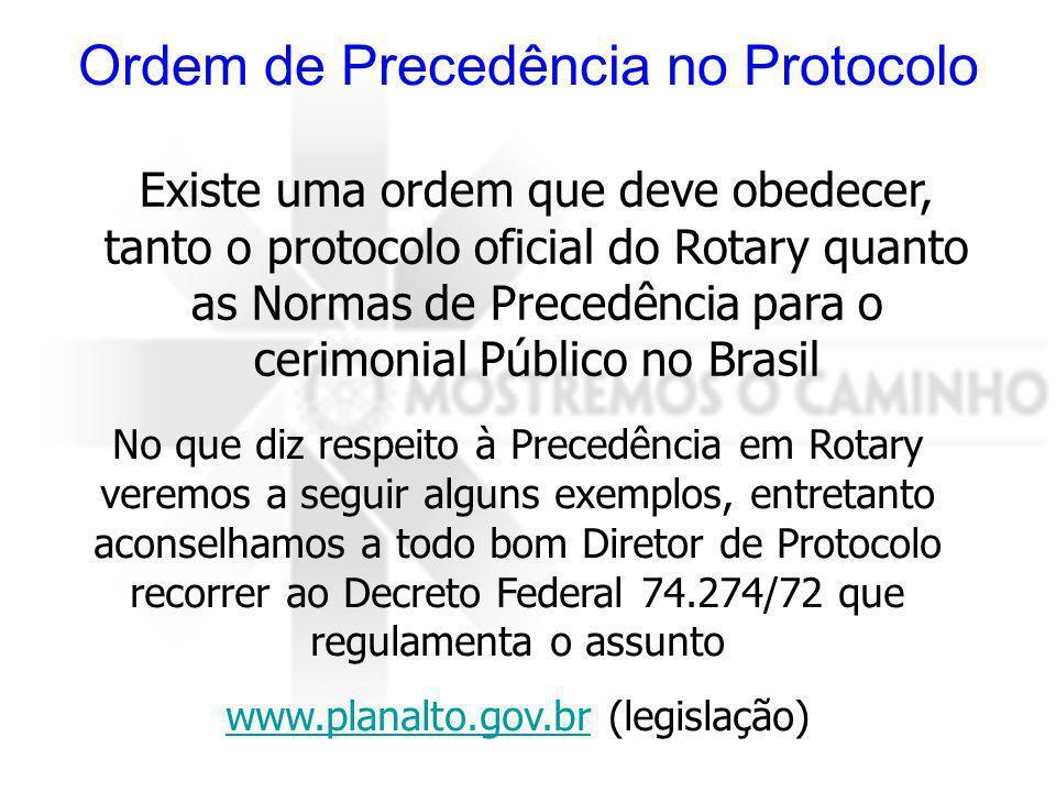 Ordem de Precedência no Protocolo