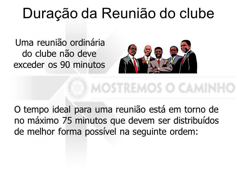 Duração da Reunião do clube
