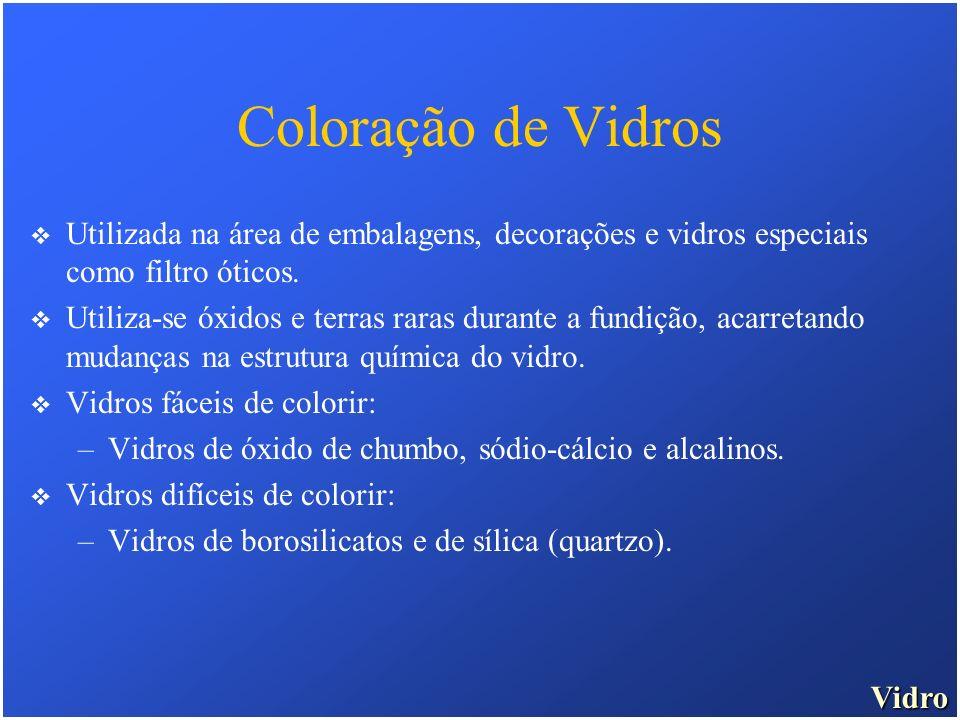 Coloração de Vidros Utilizada na área de embalagens, decorações e vidros especiais como filtro óticos.