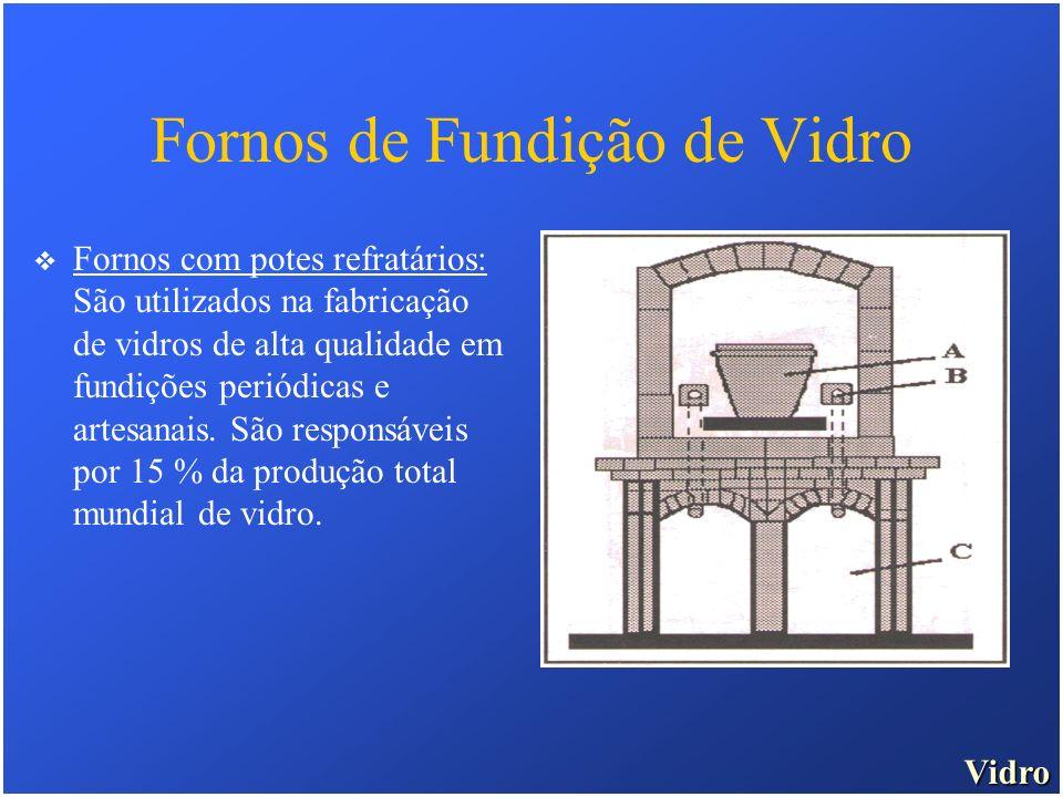 Fornos de Fundição de Vidro