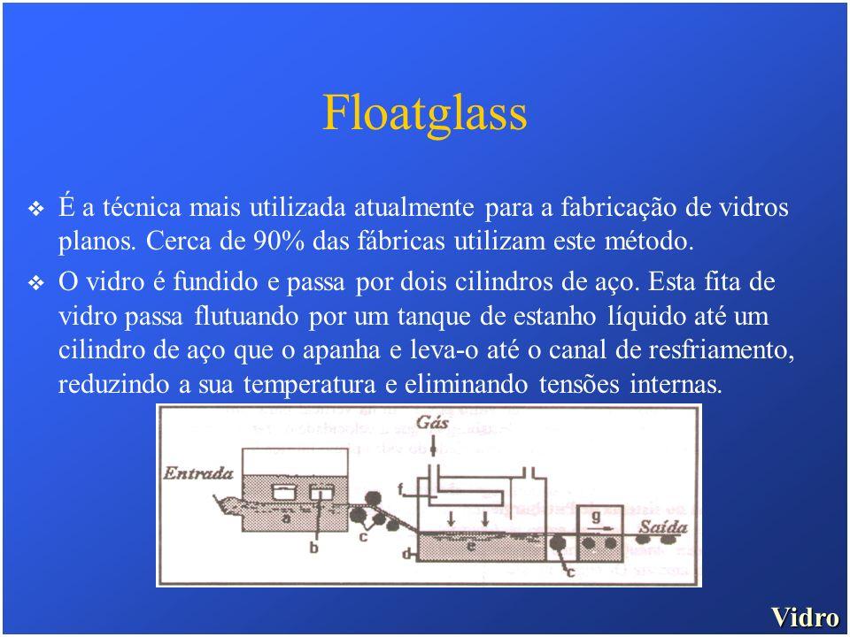 Floatglass É a técnica mais utilizada atualmente para a fabricação de vidros planos. Cerca de 90% das fábricas utilizam este método.
